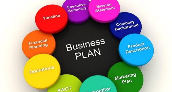 Pentingnya Rencana Bisnis Bagi Sebuah Perusahaan